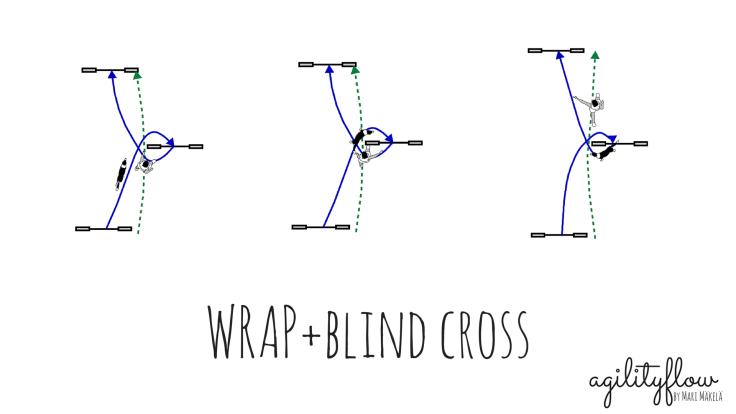 wrapandblindcross