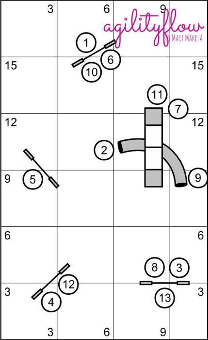 agilityflowcourses4