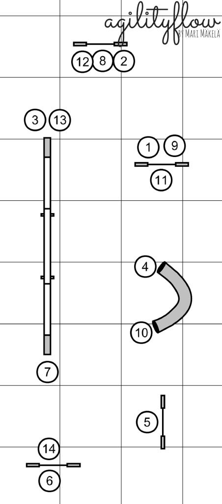 agilityflowcourses5-3