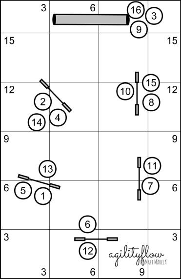 agilityflow-6