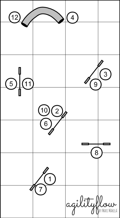 agilityflow416-2